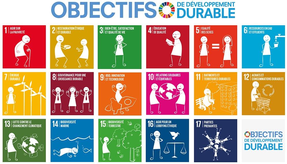 17 objectifs pour changer le monde