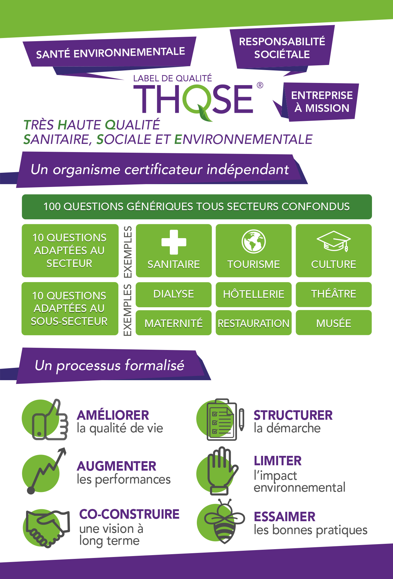 THQSE® : Label de qualité