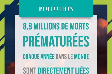 Pollution de l'air et tabac