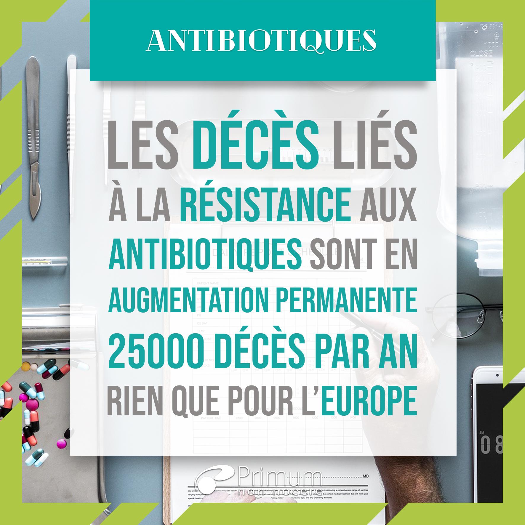 Antibiotiques et gouffre financier