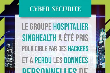 cyber sécurité groupe sing health